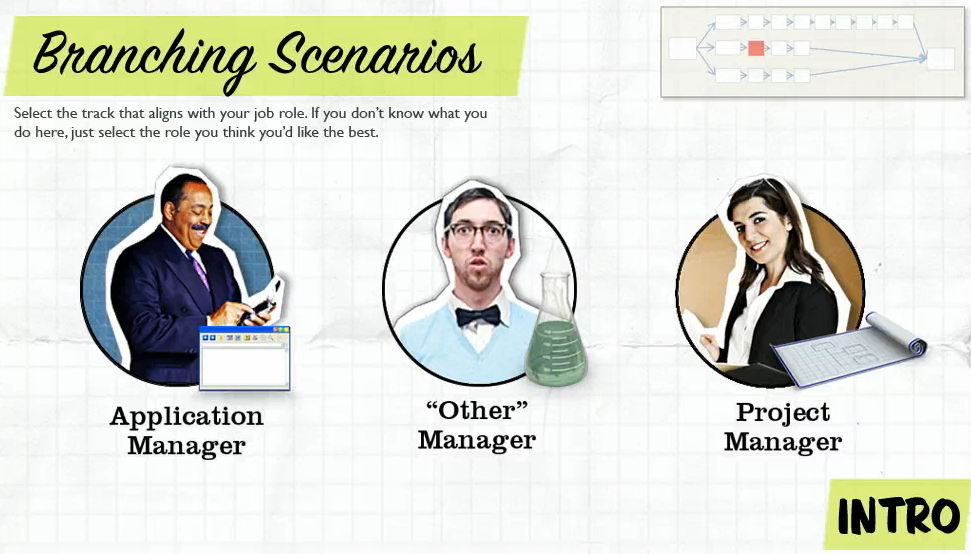 How to Design Branched E-Learning Scenarios